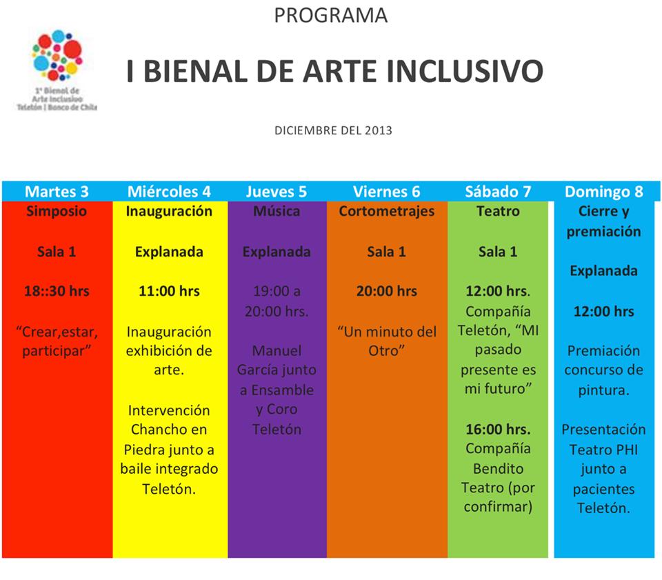 bienal arte inclusivo